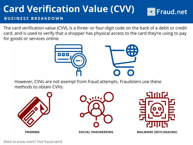 card verification value