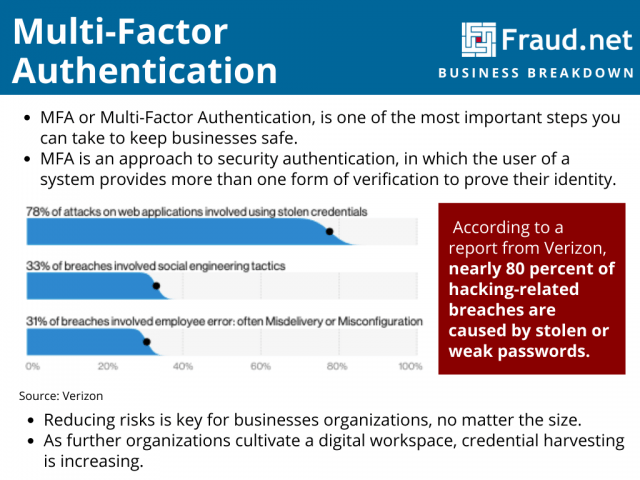 Multi-Factor Authentication Infographic