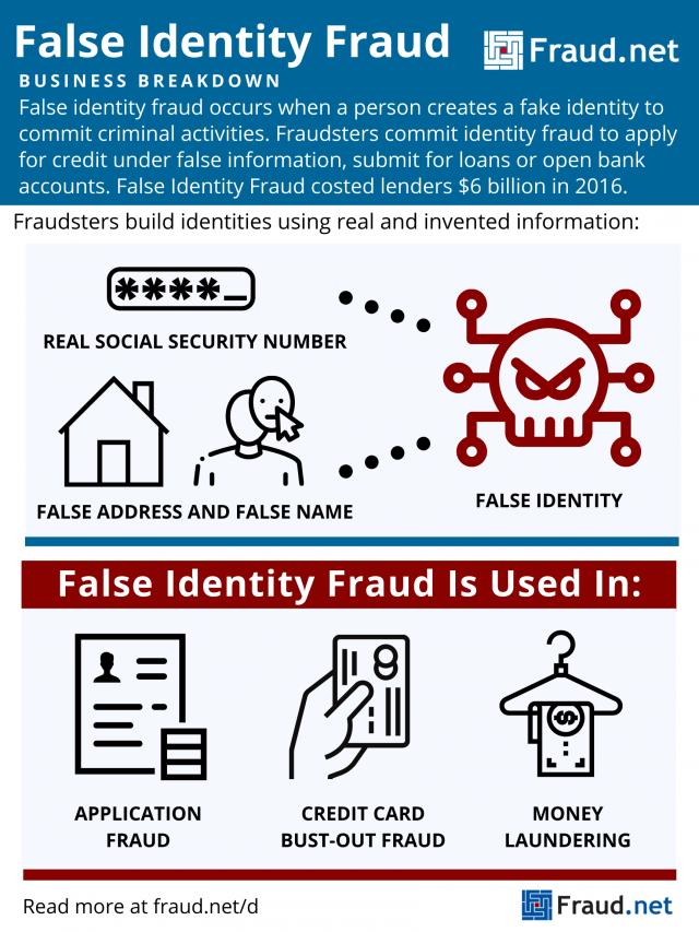 false identity fraud