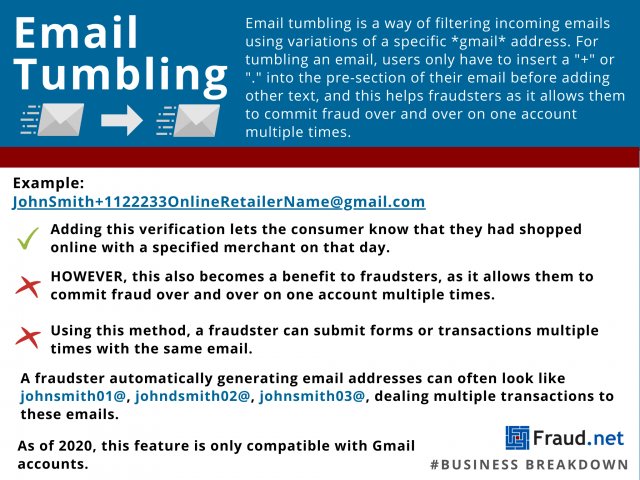 Email Tumbling Infographic