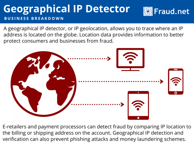 geographical IP detector