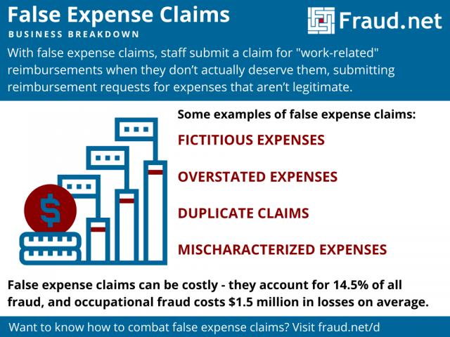 False Expense Claims