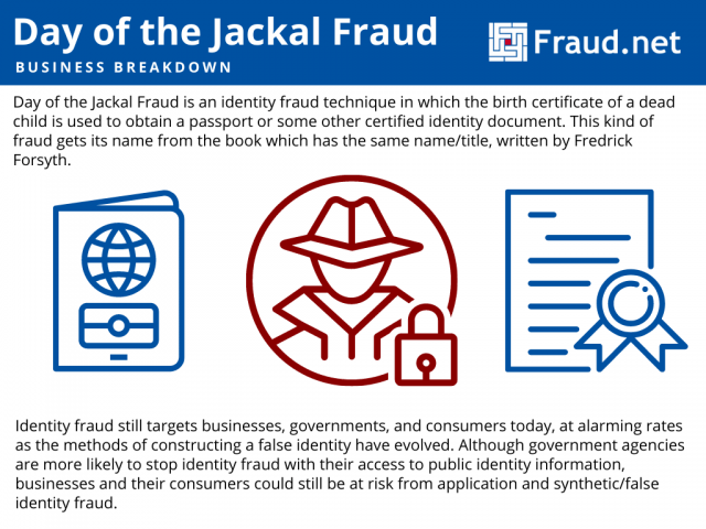day of the jackal fraud