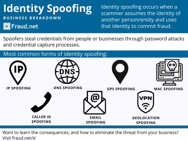 Identity Spoofing