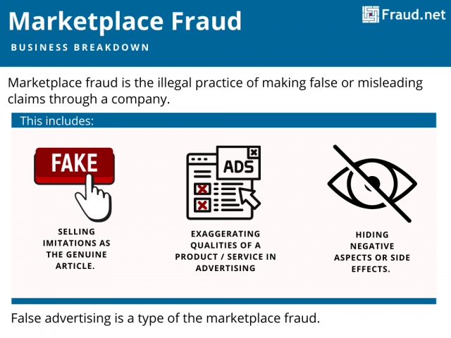 Marketplace Fraud Inforgraphic