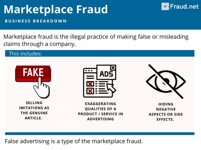 Marketplace Fraud Inforgraphic