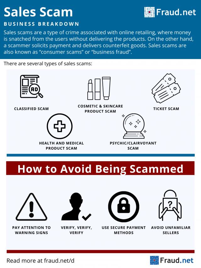 sales scam definition