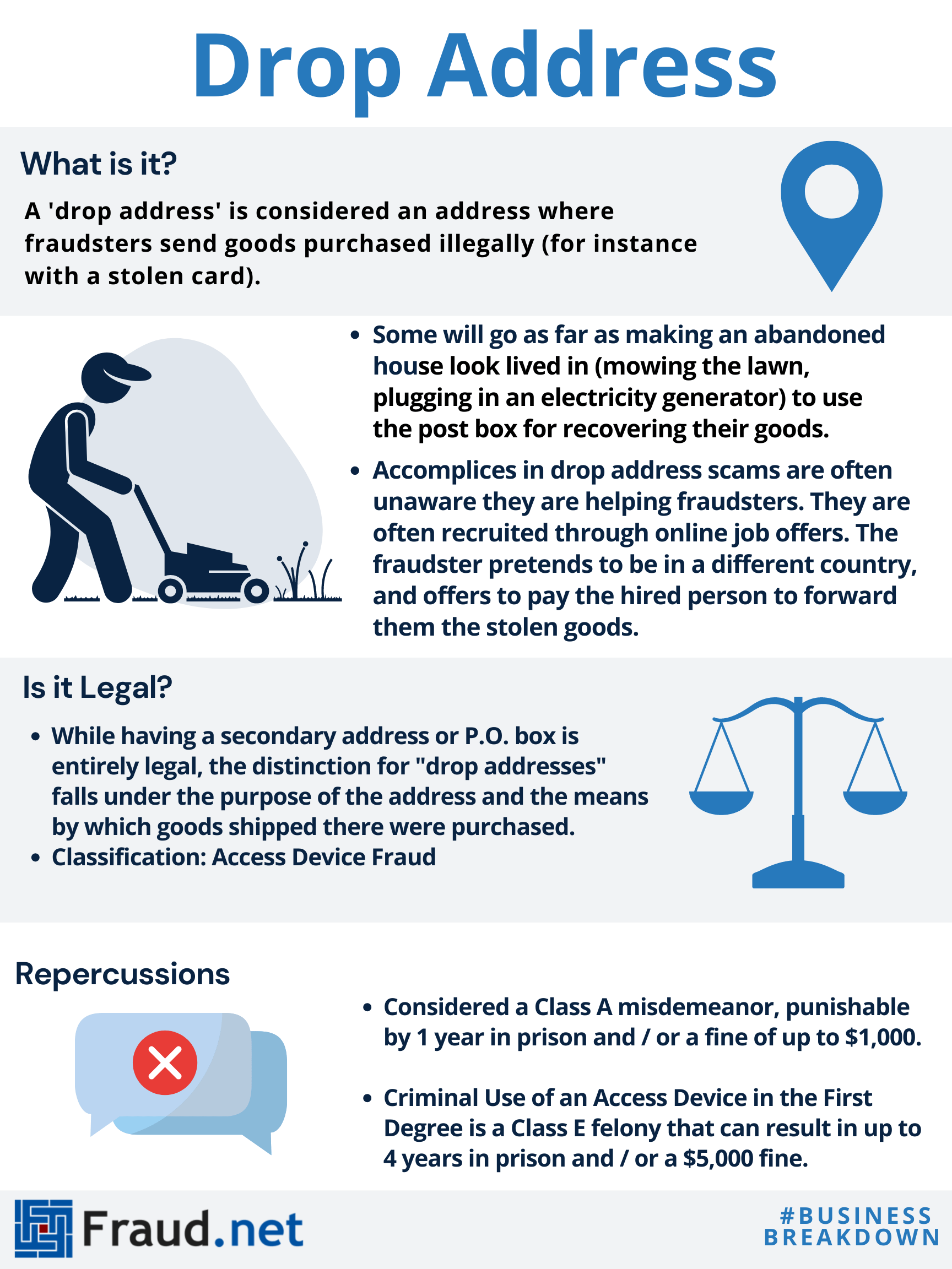 Drop Address Information Infographic